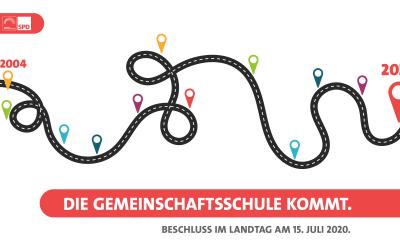 Friedel: Der vorletzte Schritt auf einem langen Weg – Längeres gemeinsames Lernen wird in Sachsen möglich