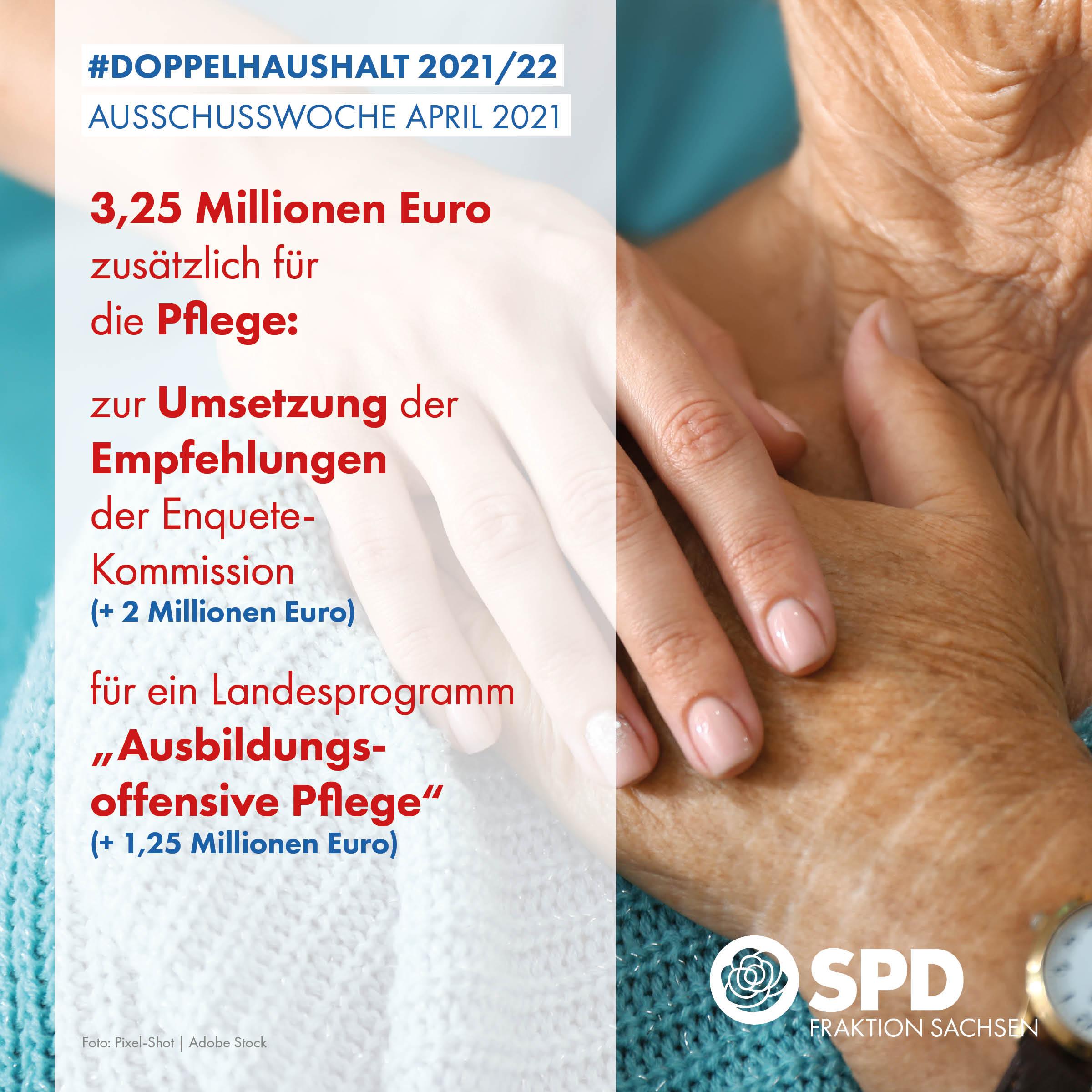 """3,25 Millionen Euro  zusätzlich für die Pflege: zur Umsetzung der Empfehlungen  der Enquete- Kommission  (+ 2 Millionen Euro)  für ein Landesprogramm """"Ausbildungs- offensive Pflege"""" (+ 1,25 Millionen Euro)"""