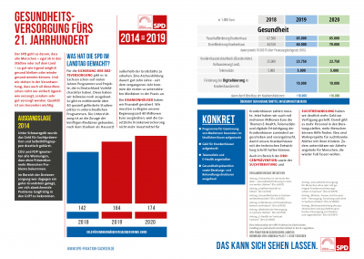 Bilanz 2014 bis 2019 - Themen11