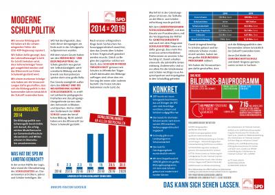 Bilanz 2014 bis 2019 - Themen12
