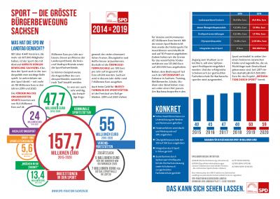 Bilanz 2014 bis 2019 - Themen14