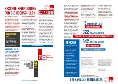 Bilanz 2014 bis 2019 - Themen17