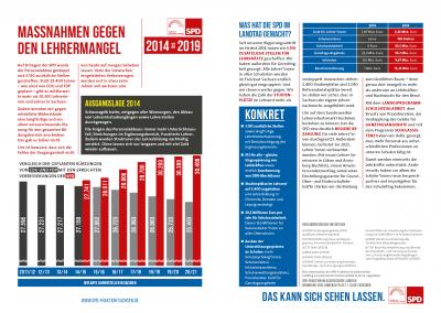 Bilanz 2014 bis 2019 - Themen4