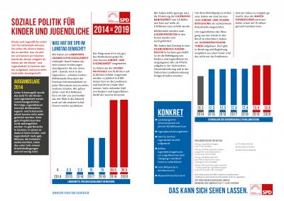 Bilanz 2014 bis 2019 - Themen6