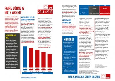 Bilanz 2014 bis 2019 - Themen9