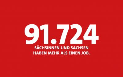 12 Euro Mindestlohn und mehr Tarifverträge in Sachsen