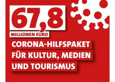 67,8 Millionen für Kultur, Medien und Tourismus