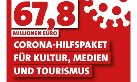 67,8 Millionen Euro Corona-Hilfen für Kultur, Medien und Tourismus
