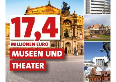 17,4 Millionen Euro für Museen & Theater