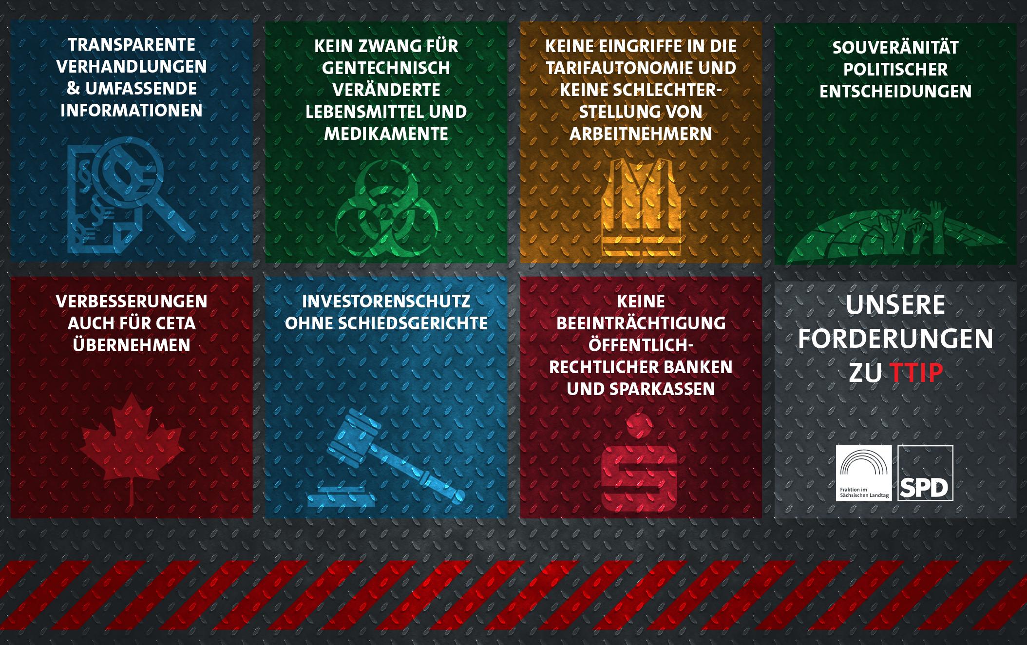 Klare Bedingungen für Freihandelsabkommen